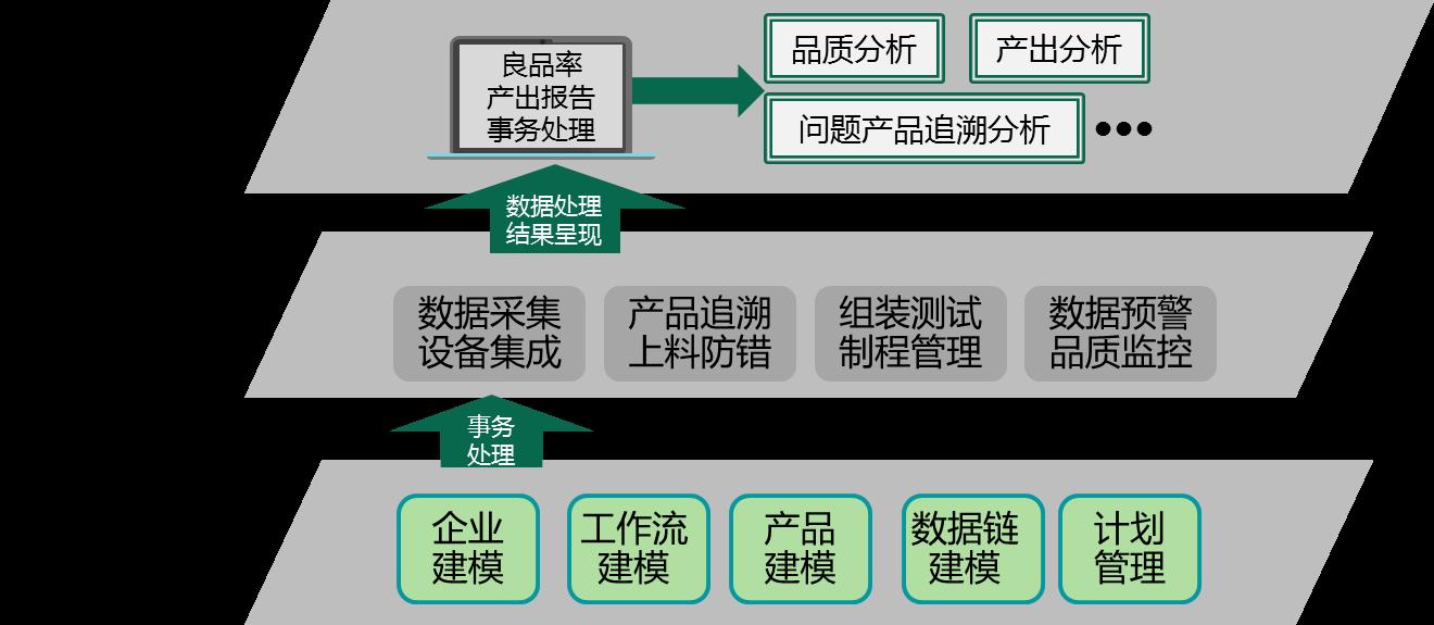 mes总体结构图.png