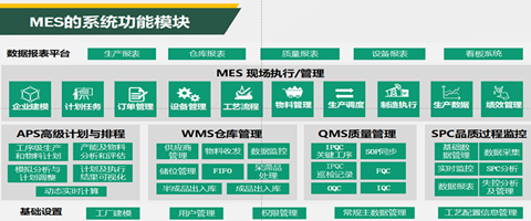mes系统功能模块_副本.png